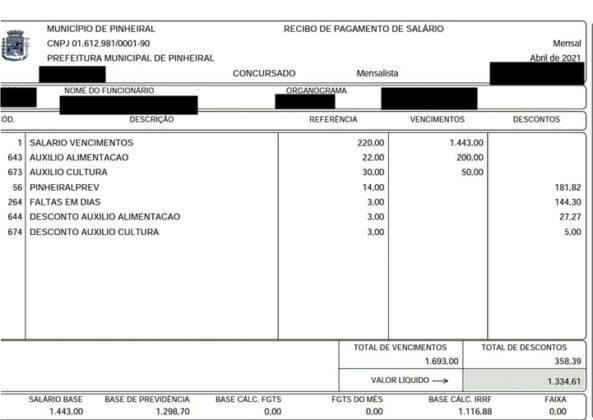 Profissionais tiveram recursos sequestrados do pagamento